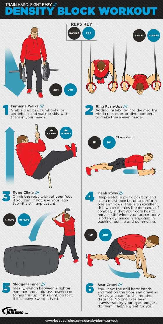 Olympics clipart muscular endurance. Best images on