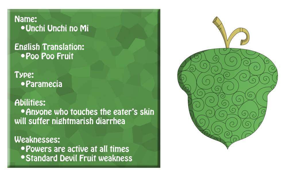 One piece devil fruit png. Poo by vincentthecrow on