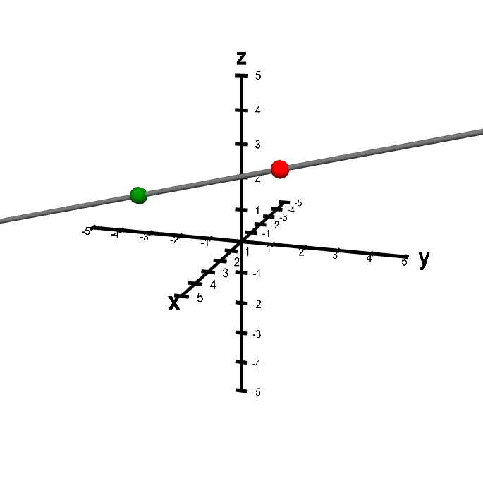 One vector line. Parametrization of a math