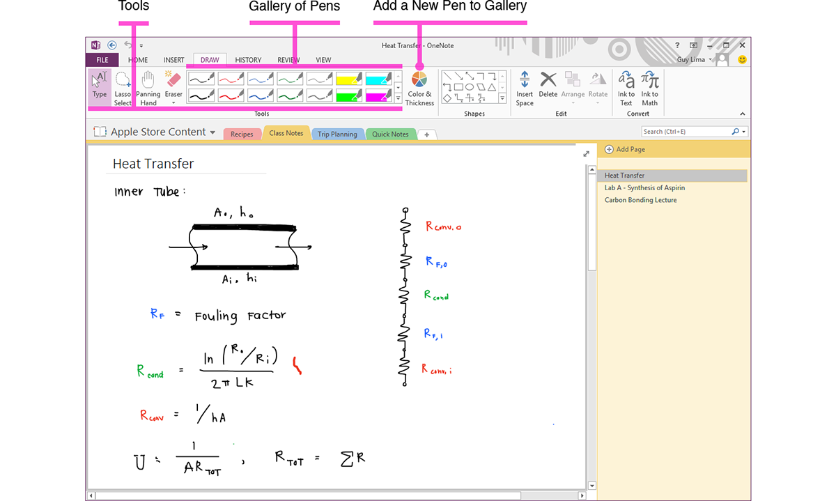 Onenote drawing. Handwriting in for ipad
