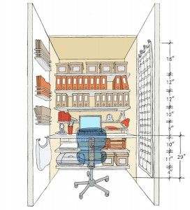 Organized clipart office space. This is nice shows