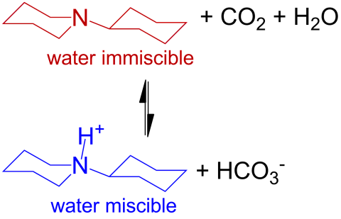Co2 drawing h20. Nrel a of equations