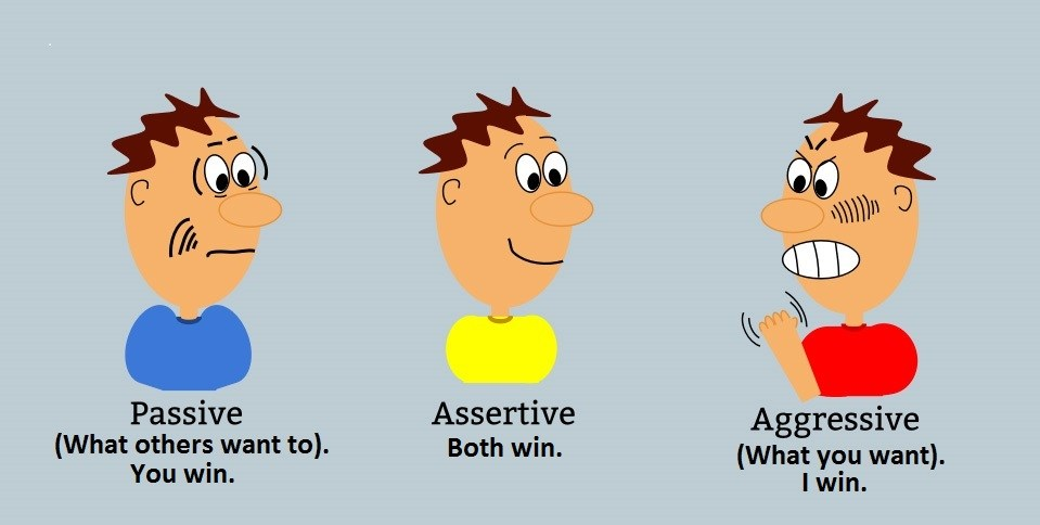 Others clipart passive communication. An essay on assertiveness