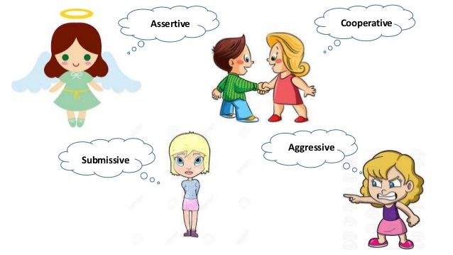 Others clipart passive communication. Style assertive aggressive submissive