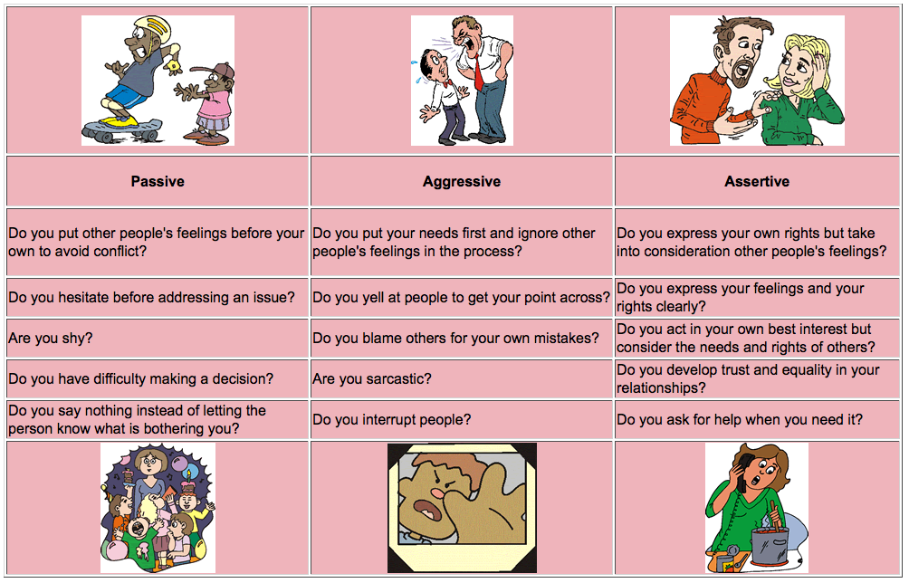 Others clipart passive communication. Activity effective skills career