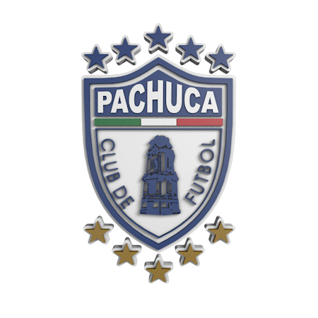 Pachuca drawing eye. Official draw scotiabank concacaf
