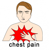 Pain clipart chest pain. Panda free images info