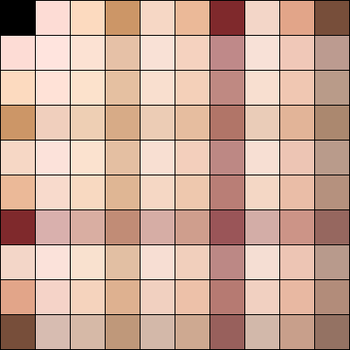 Palette vector skin tone. Tutorial body color on