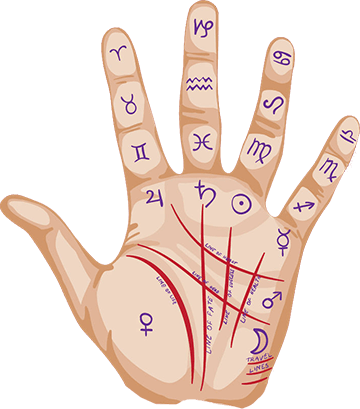 Palm reading png. Expert in toronto gta