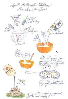 Pancake clipart pancake recipe. Illustrated pinterest blueberry pancakesrecipe