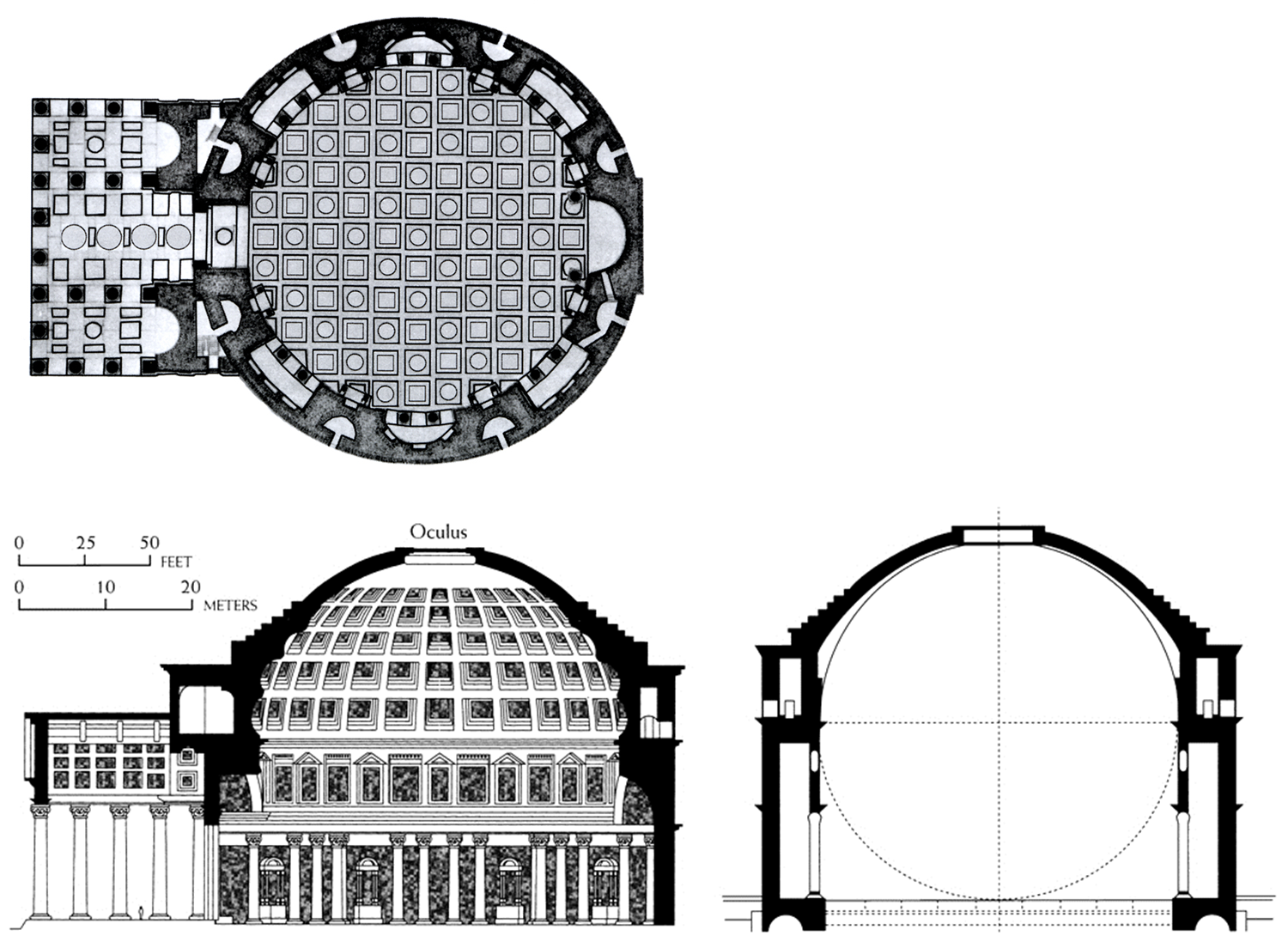 Pantheon drawing measurement