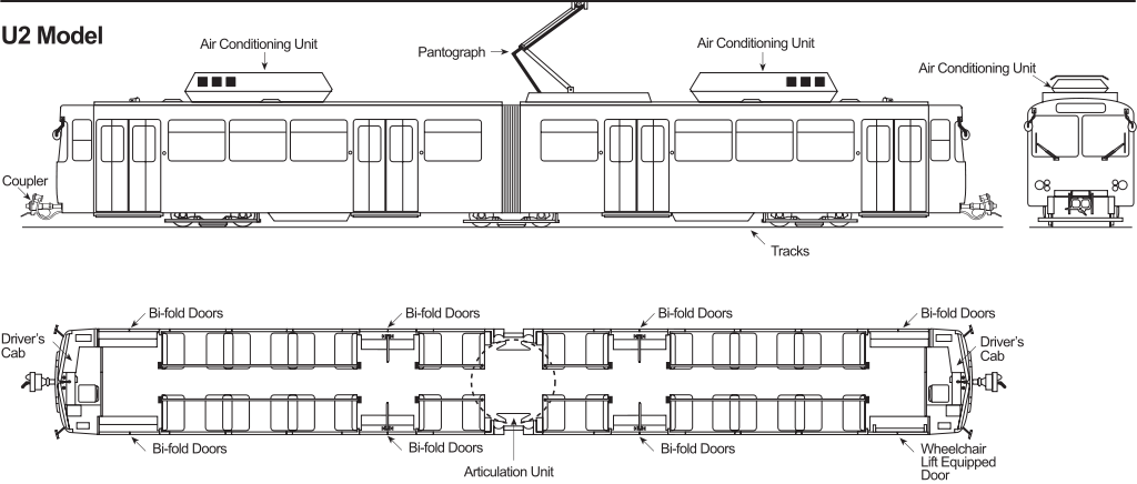 Pantograph drawing. Skelstart solves tight space