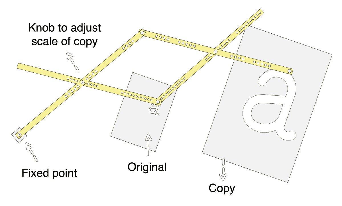 Pantograph drawing metal