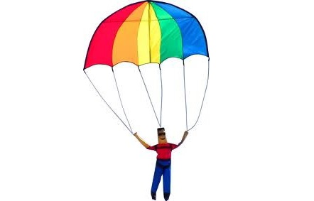 Parachute clipart air resistance. Merrygolearn a fun way