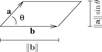 Parallelogram vector. What is the area