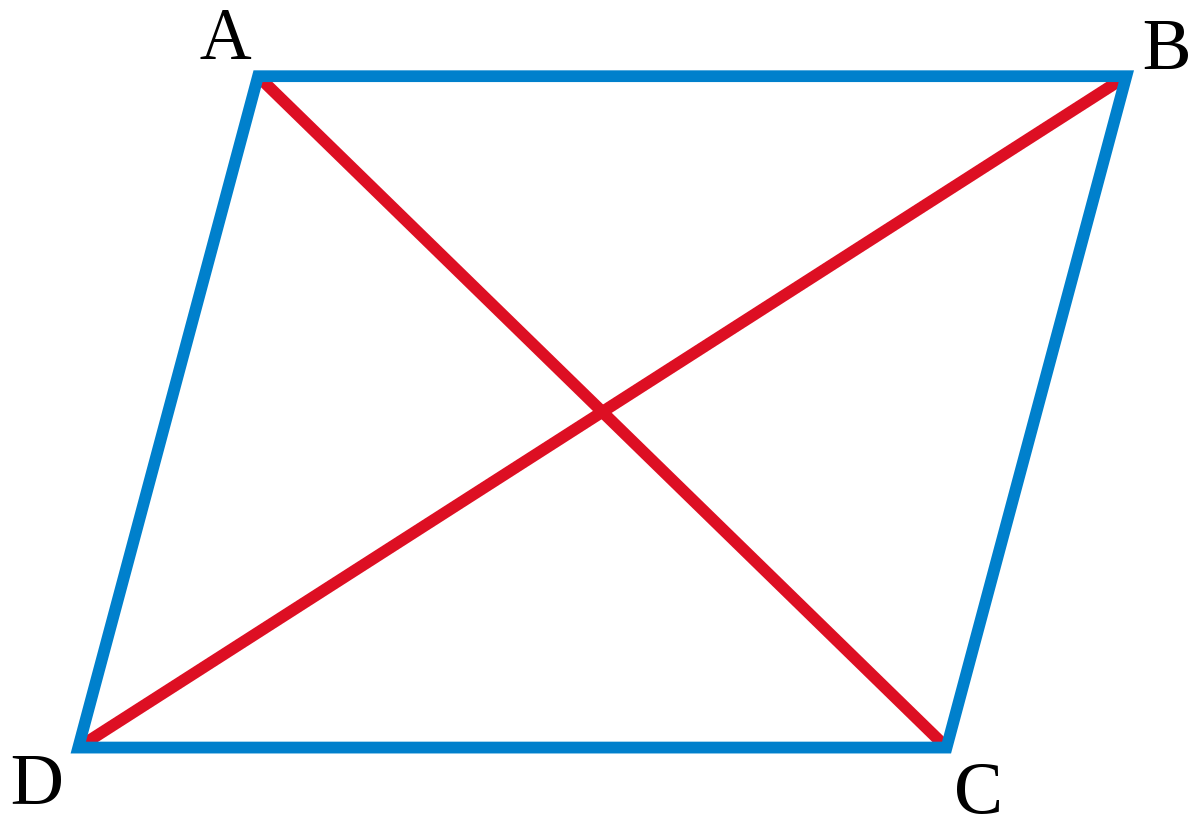 Law wikipedia . Parallelogram vector non parallel svg freeuse stock