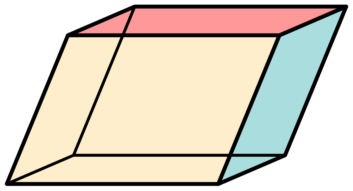 Parallelogram vector clipart. Parallelepiped wikipedia