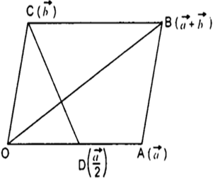 Parallelogram vector diagonal. Show that the line