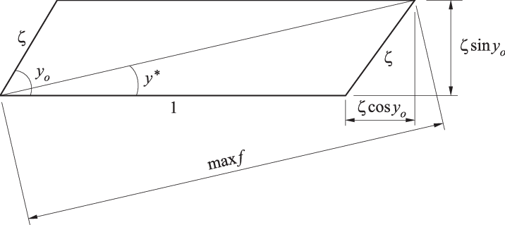 Parallelogram vector diagonal. Expression a represents the