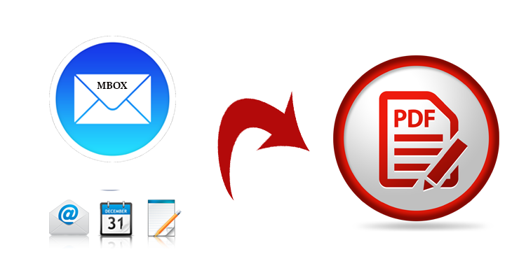 How to convert png to pdf on mac. Mbox converter a tool