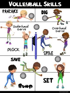 Pe clipart 5 ball. Poster i can statements