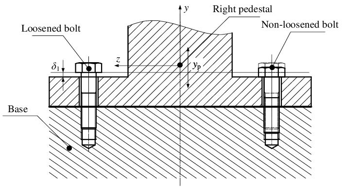 Pedestal drawing. Bolt looseness schematic when
