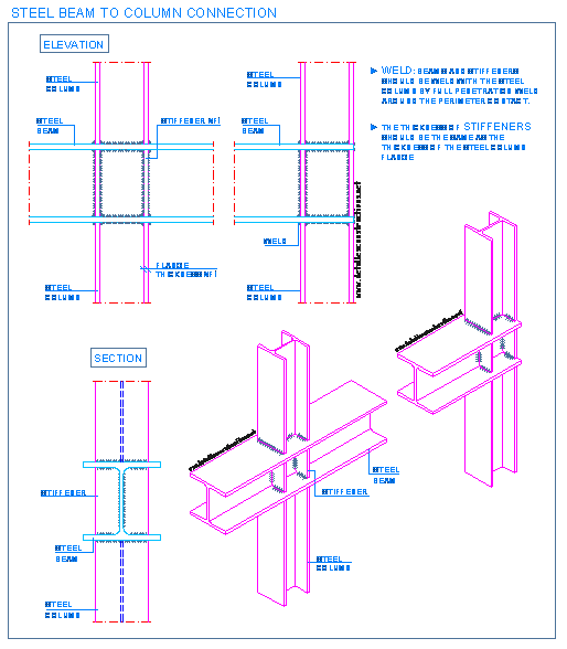 Pedestal drawing cad. Detallesconstructivos net construction details