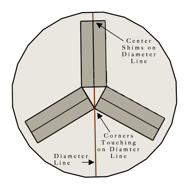 Pedestal drawing circle. Build a round side