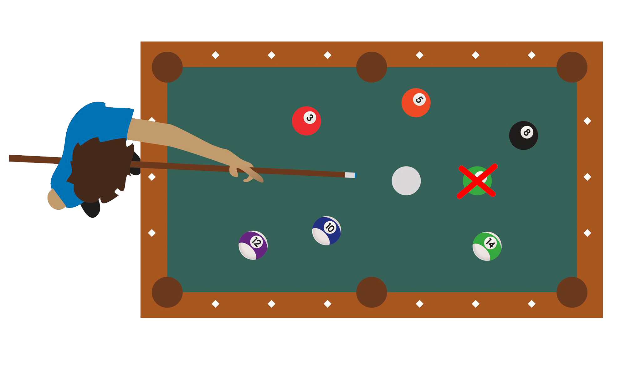 Shooting pool png. The ultimate guide to