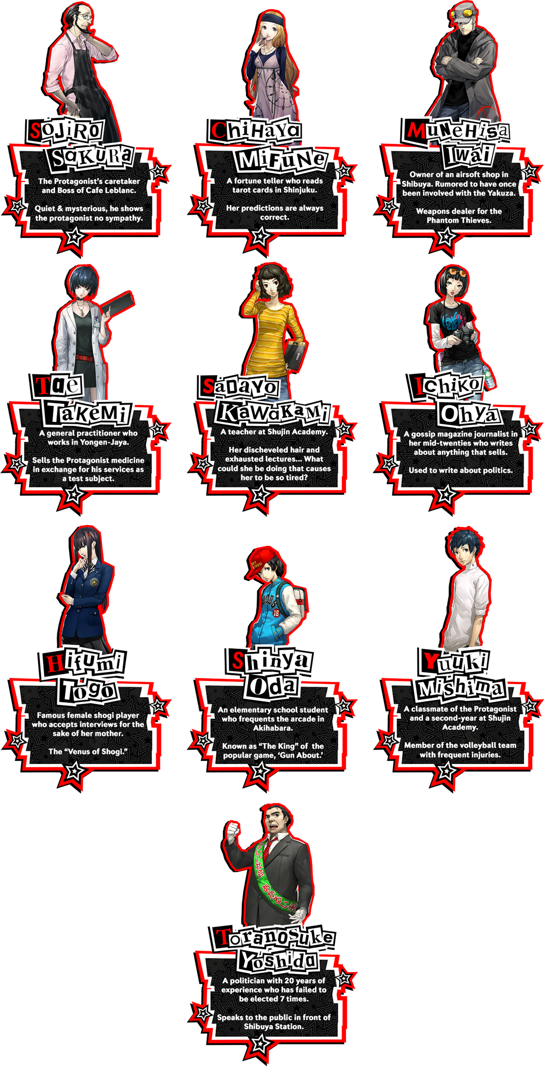 Persona 5 text box png. Ot lupin the fifth