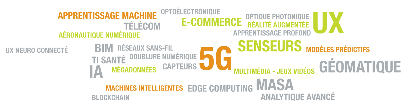 Photography word cloud png