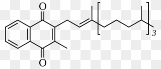 Phylloquinone. All photo png clipart