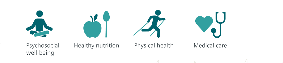 Physical health png. Management sustainability siemens global