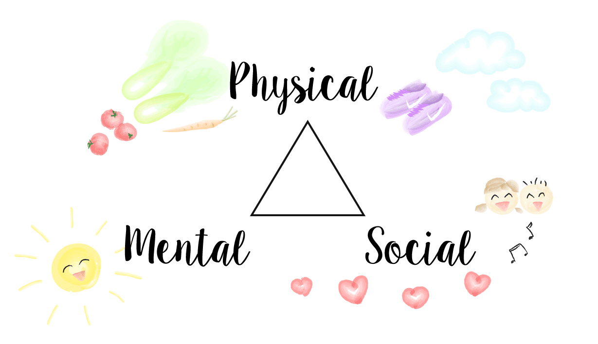 Physical health png. What does being healthy