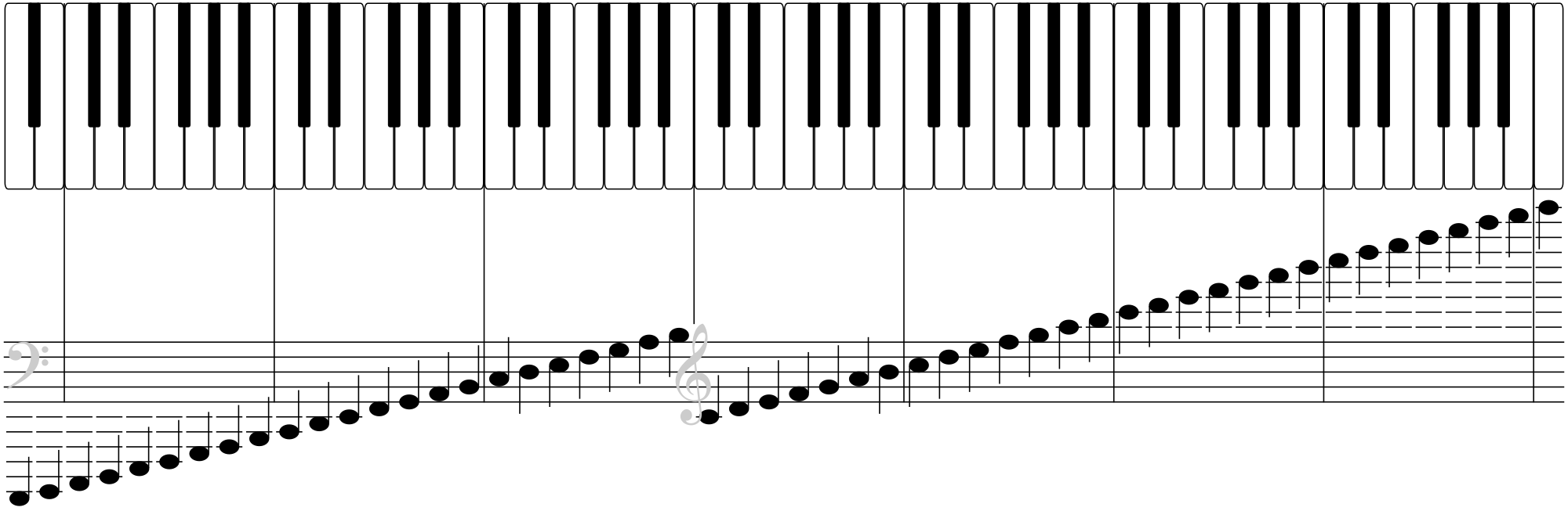 Piano svg keyboard. File pianos with notes