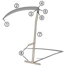 Weapon drawing sickle. Scythe wikipedia