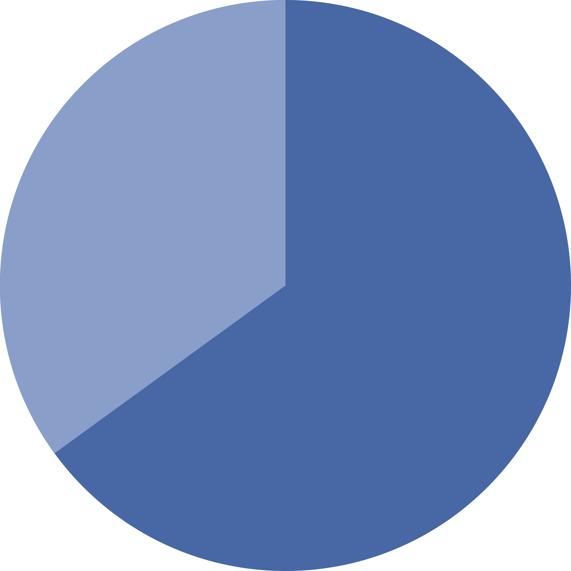 Pie chart png transparent. File svg wikimedia commons