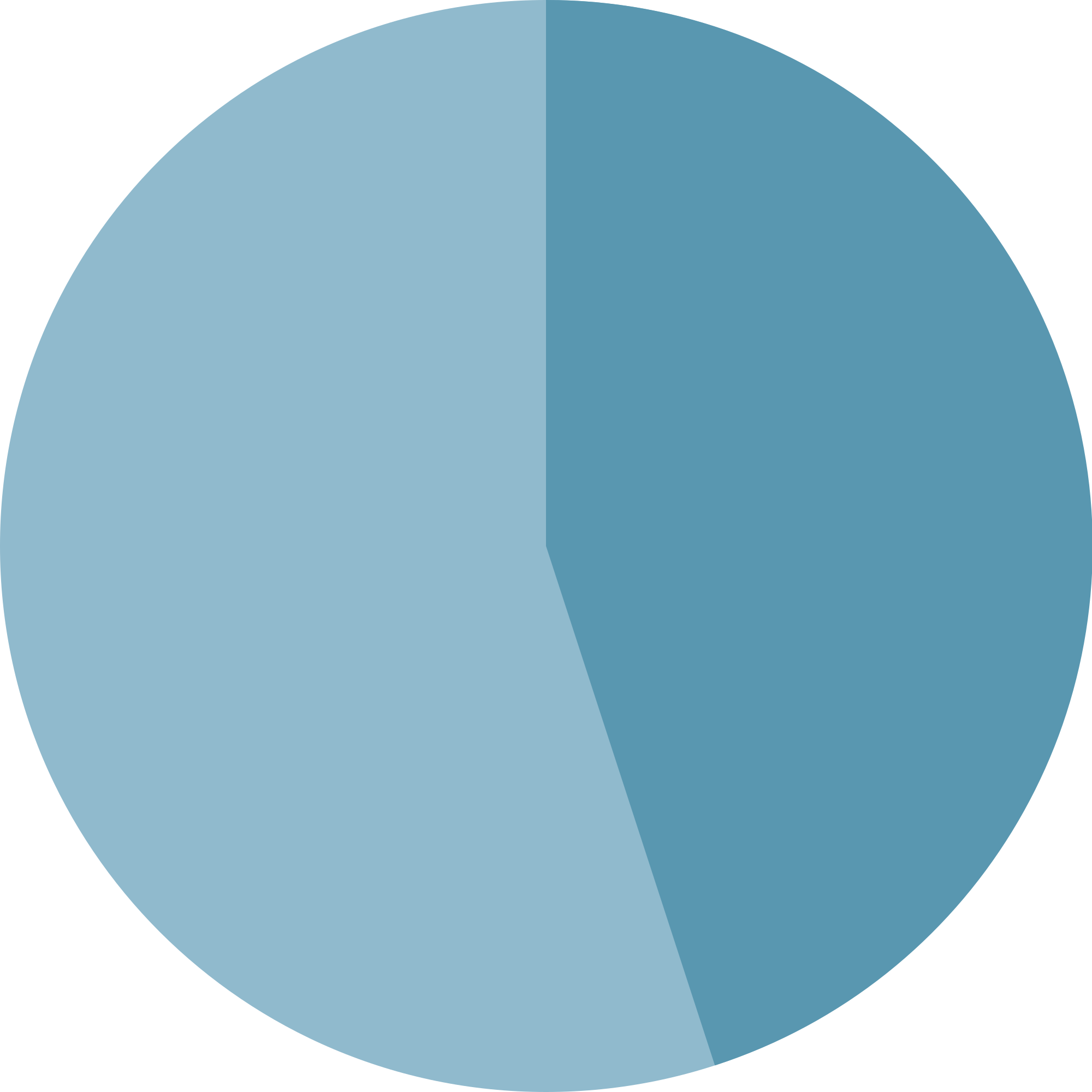 File chart wikimedia commons. Svg charts pie png free