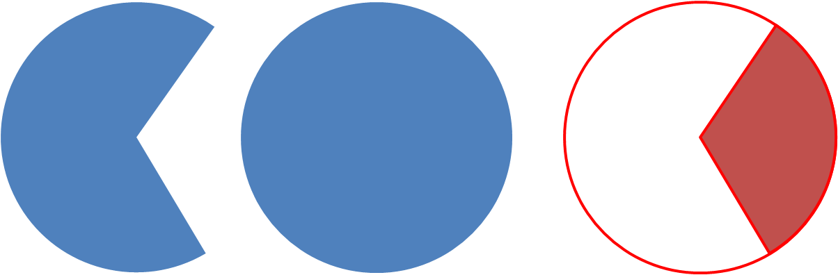 Pie shape png. Animated chart powerpointy graph