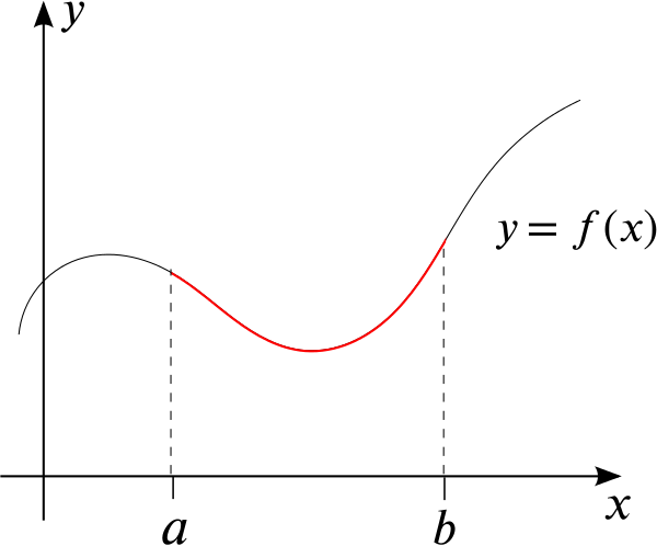 Piece of string png. How long is a