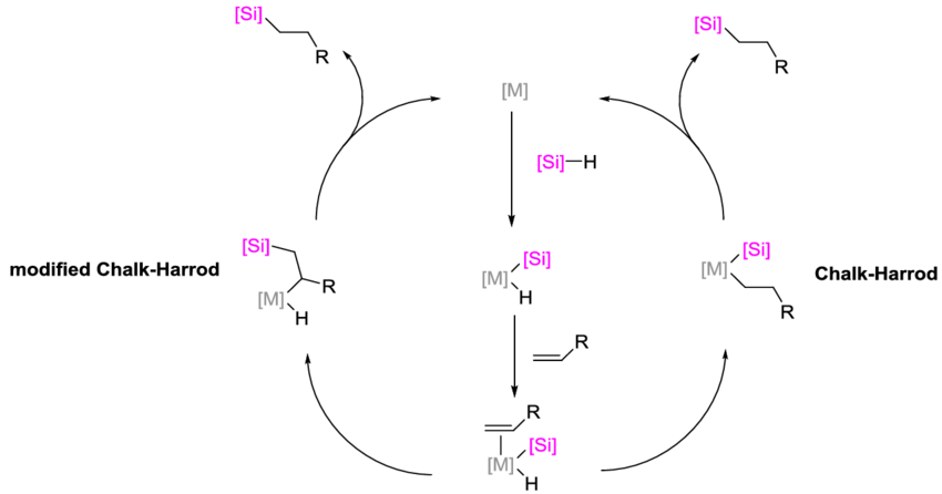 Pink chalk line png. Harrod mechanism and modified