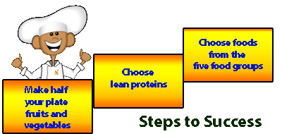 Plan clipart guideline. Easy printable healthy eating