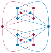 Planar drawing double. Dual graph wikipedia a