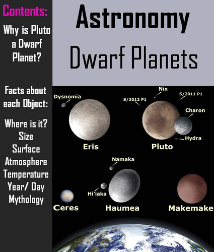 Planets clipart haumea. Dwarf powerpoint by sciencespot