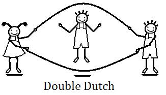 Playing clipart double dutch. Pool