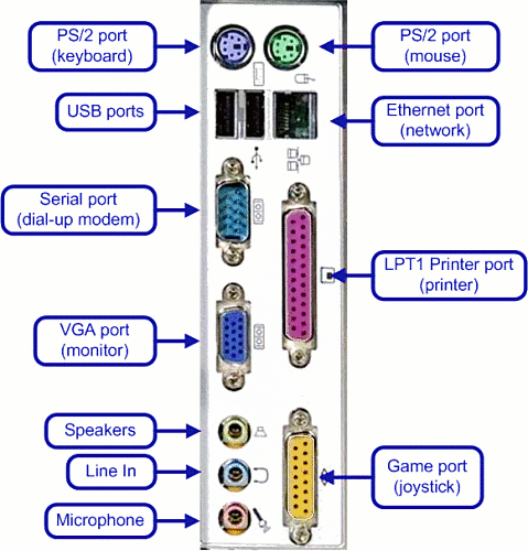 Plug clipart computer. Free connector pages of