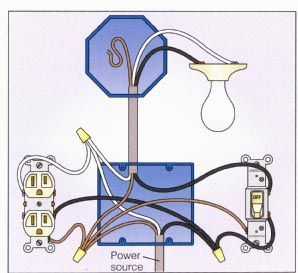 Plug clipart electrical installation. Wiring a light switch