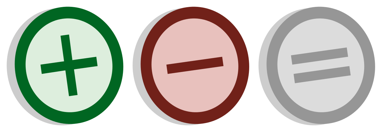Plus and minus sign png. File equality svg wikipedia