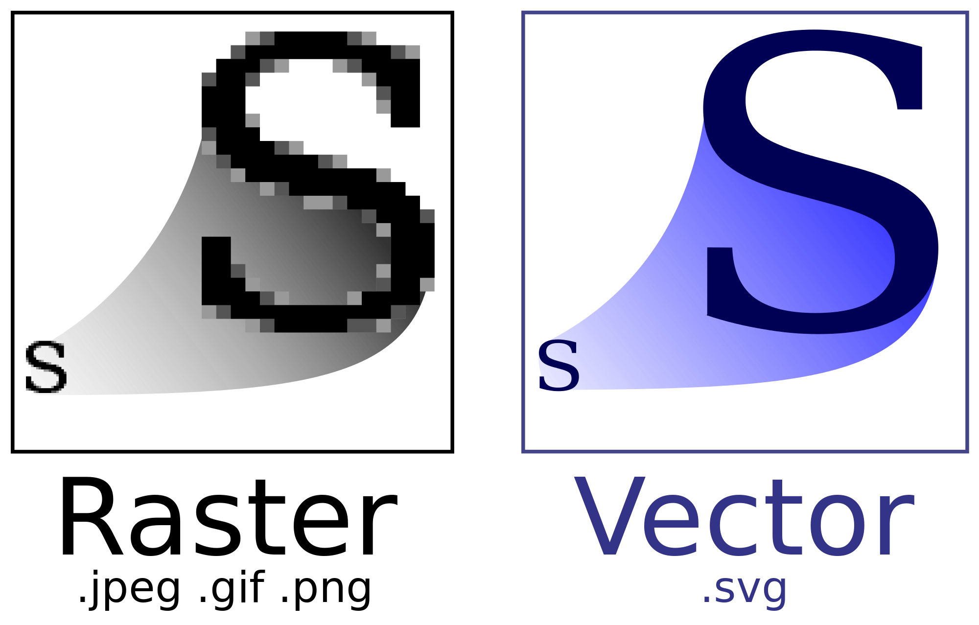 File bitmap vs svg. Vector means banner free library