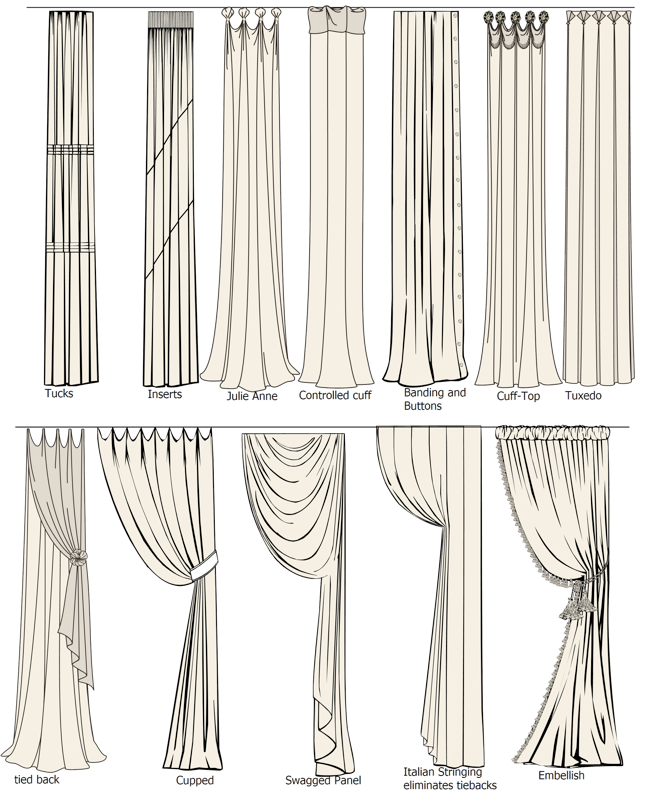drawing blinds difference